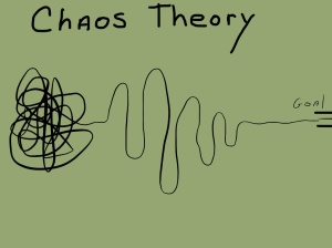 Chaos theory illustrated illustration 2014 by jpbohannon